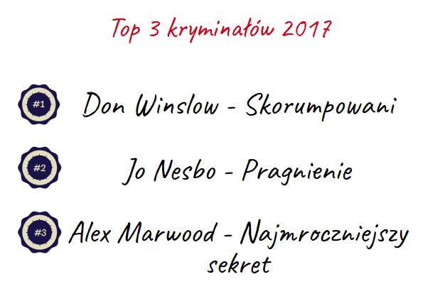 2017kr